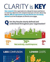 clarify-key-results-into-thumb