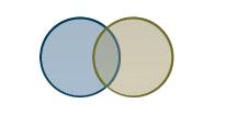 Integration_Circle