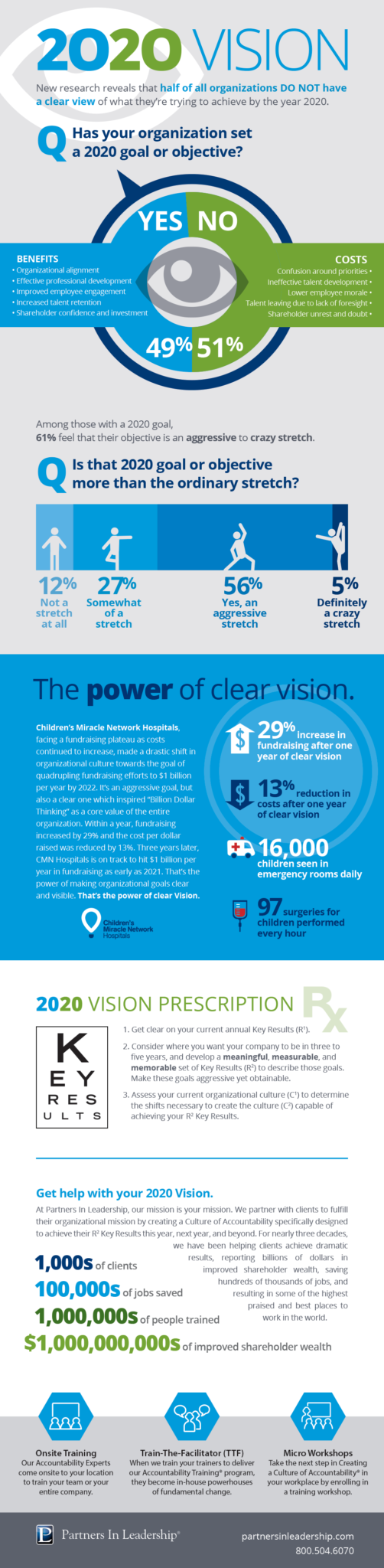 Do-you-have-2020-Vision-infographic