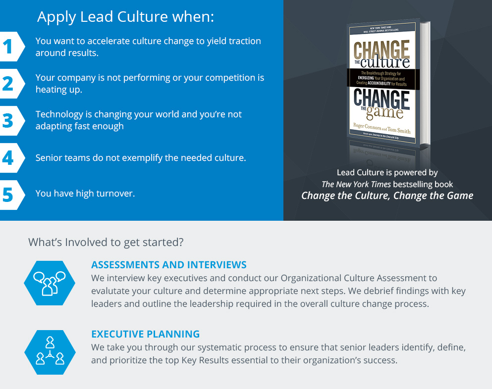 steps to change organizational culture