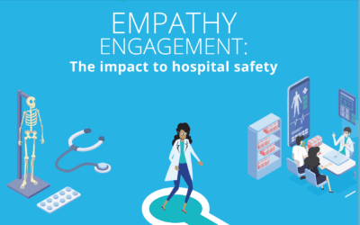 Infographic: Empathy in Healthcare